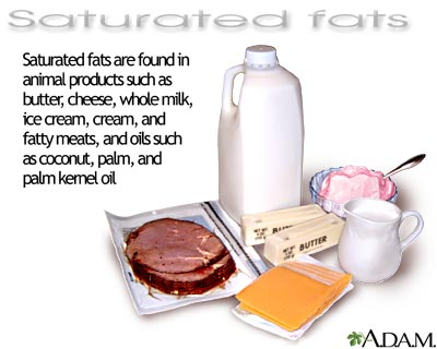 saturated-fats