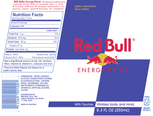 red bull nutrition facts