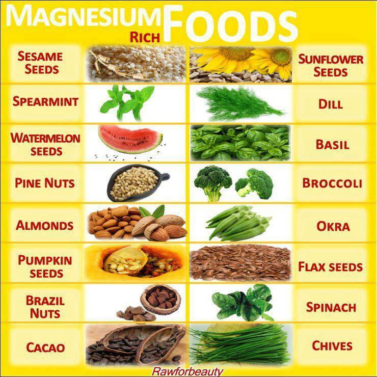 Complete List Of Magnesium Rich Foods