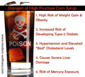 High-Frucctose-Corn-Syrup