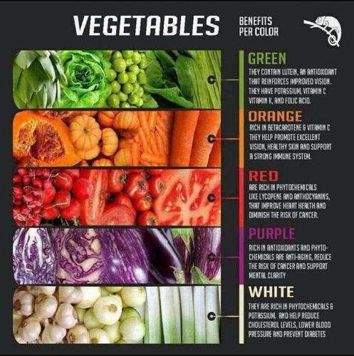 veg color