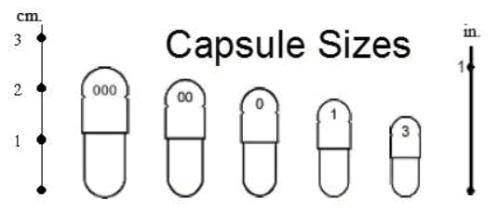CapsuleSizingNew